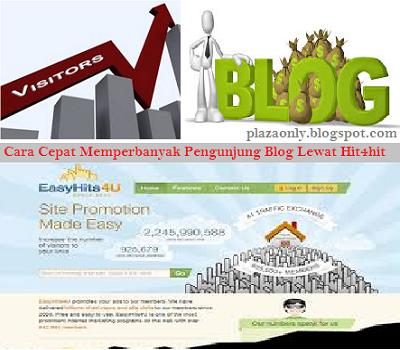 Cara Cepat Memperbanyak Pengunjung Blog Lewat Hit4hit