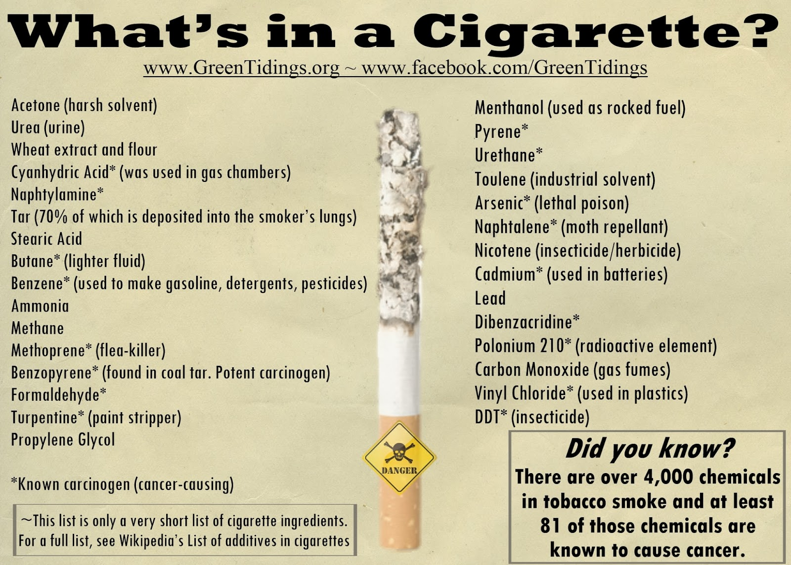 ingredients in cigarette Cigarettes and poison what's in cigarette smoke how else can smoking harm your health how does smoking affect parenting and babies what are the risks what if i.