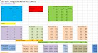 Data Mining Metode Fuzzy C-Means Dengan Excel Spreadsheet