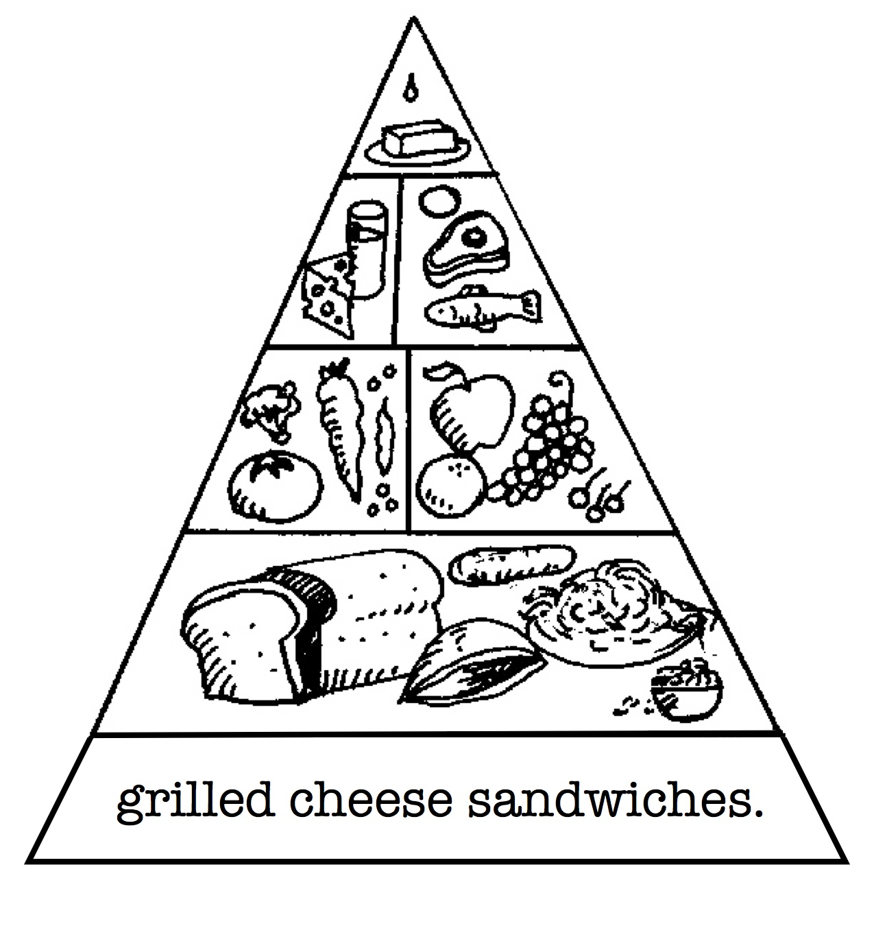 free food pyramid coloring pages - photo#22