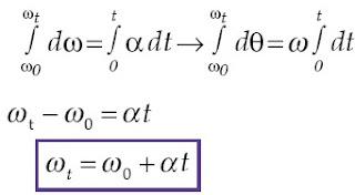 persamaan integral gerak melingkar berubah beraturan