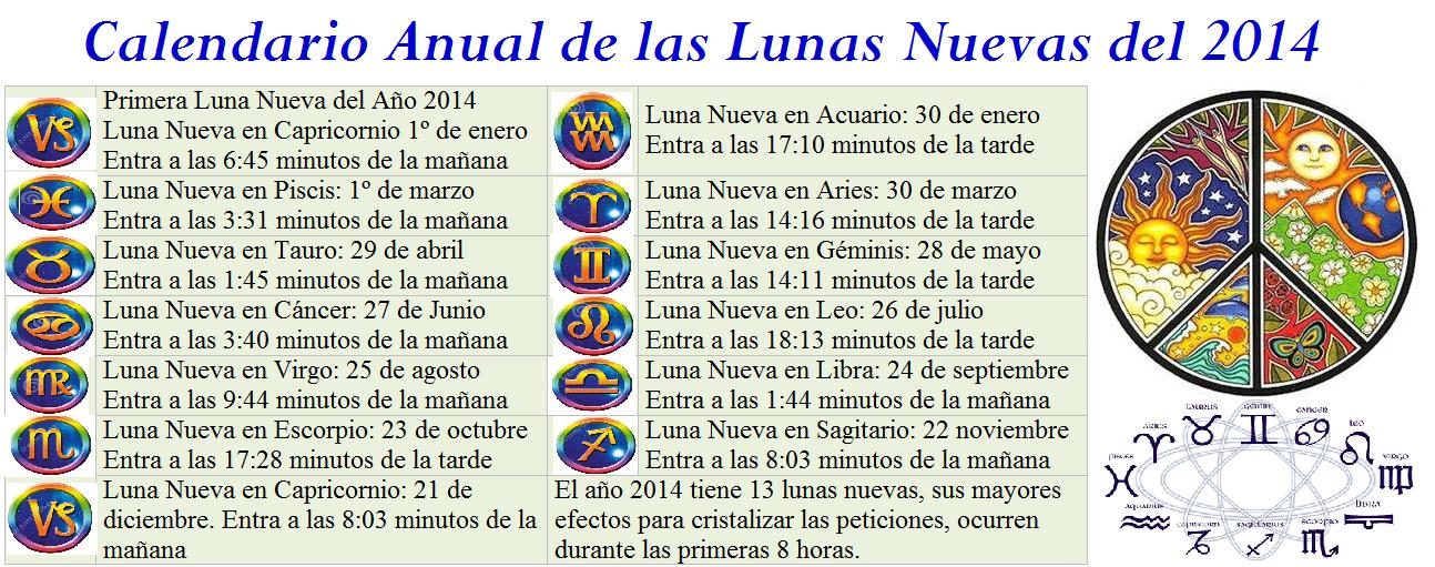 Lunas Nuevas del 2014