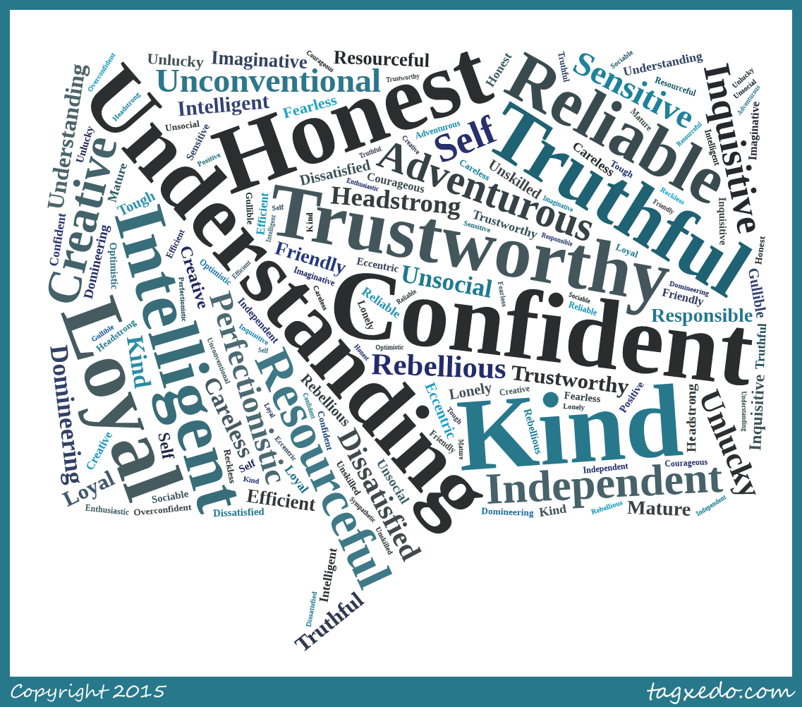 List Of Positive Qualities In A Person