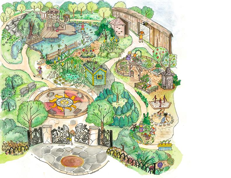 Sequoia bostick hershey children 39 s garden map for Cleveland botanical gardens parking
