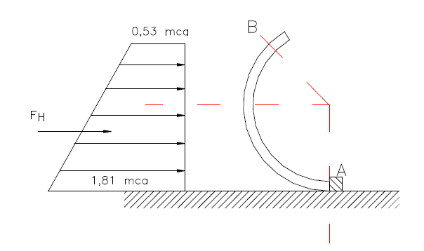 Ejercicio resuelto de estatica de fluidos fuerza hidrostatica imagen 4 problema 5