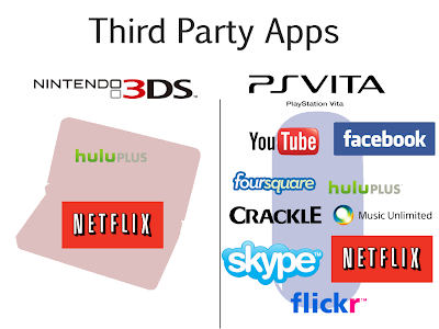 Apps for 3DS and Vita