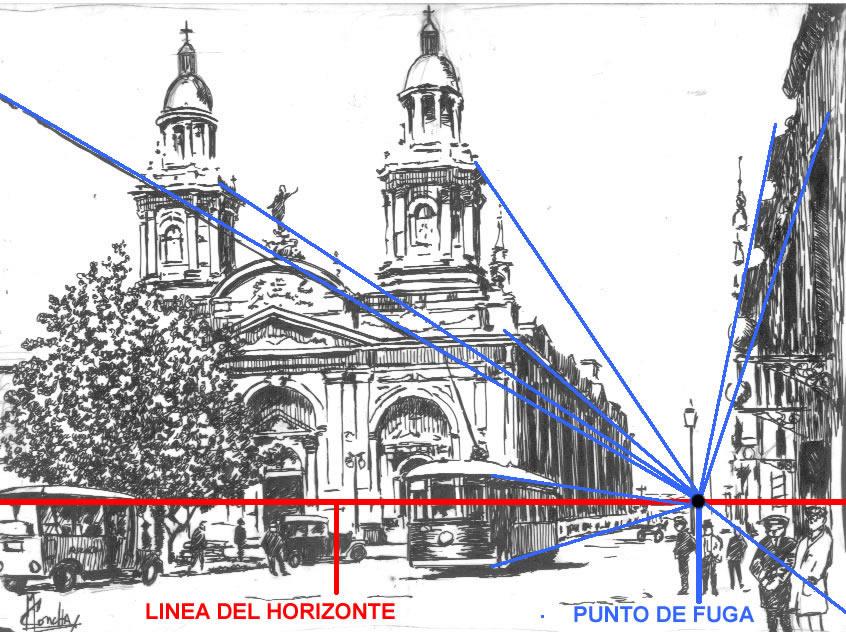 Perspectiva conica 1 utilizaci n de la perspectiva for Exterior a un punto de fuga