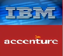 Accenture & IBM Placement Drive @ Ellenki Engineering College on 21/02/2015