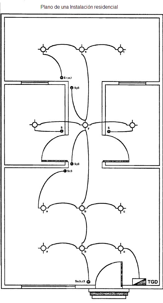 dibujo el u00e9ctrico y electr u00f3nico   parte2