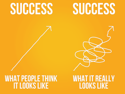 """The spiral effect of success"""