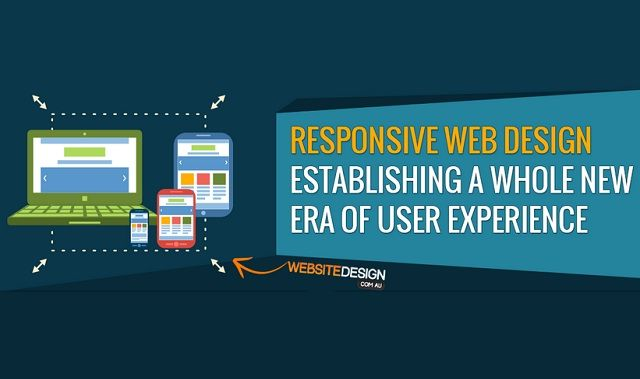 Responsive Web Design - Establishing A Whole New Era of User ...