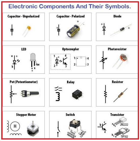Electronic  ponents And Their Symbols on wiring diagram symbols chart