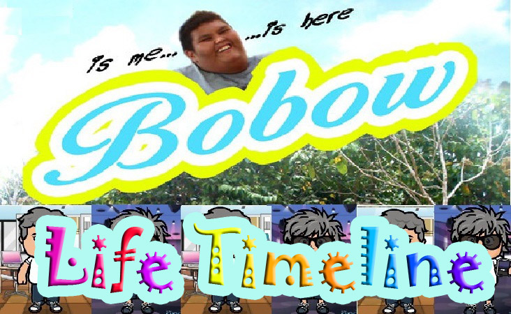 Anuar BObow life timeLine