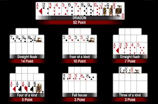 Jenis Permainan yang Ada pada Situs BandarQ Online