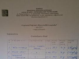 Rezultate finale - locurile I, II şi III pentru elevii Liceului Teoretic Roznov....