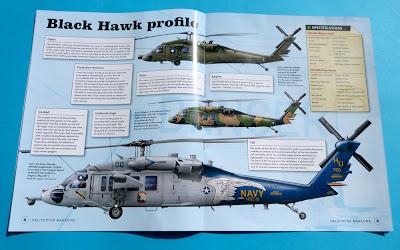 how to turn blackhawk engine on in prepar3d