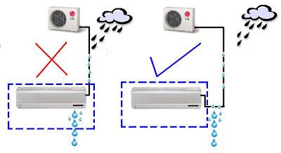 Cara menghentikan air menetes dari AC