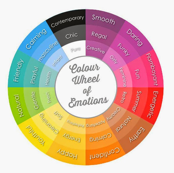 an analysis of the affects of color