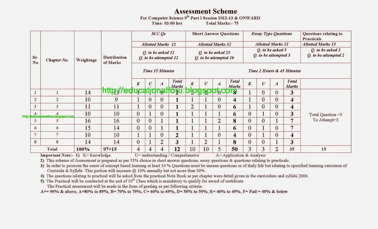 Essay On Oliver Twist Papers On Computer Science Gate Computer Science Previous Year Question  Papers Pdf Computer Science Gate Computer Inductive Reasoning Essay also Essays On Line Computer Science Essays Computer Science Essay Computer Science  Essay In Apa Format Sample