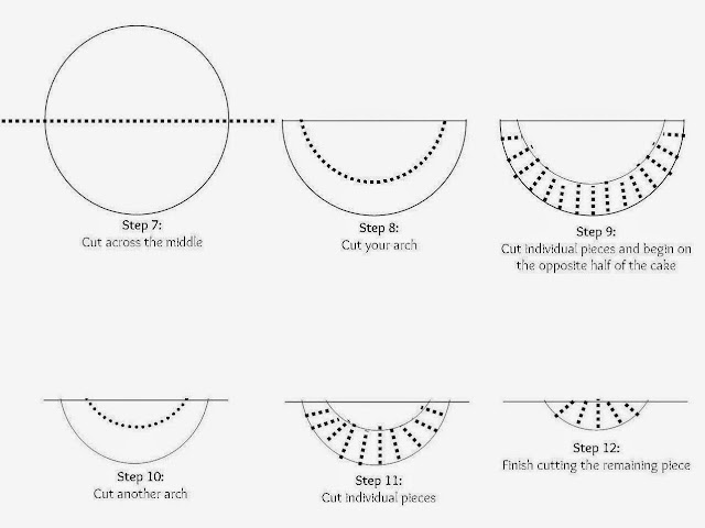 How to cut a round wedding cake