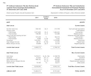 laporan keuangan perusahaan tujuan dari disusunnya laporan keuangan