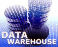 Data warehouse, Subject Oriented, Integrated, Time-variant, Non-Volatile