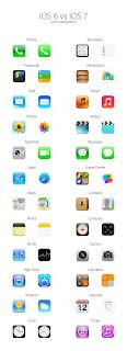 iOS6 vs iOS 7