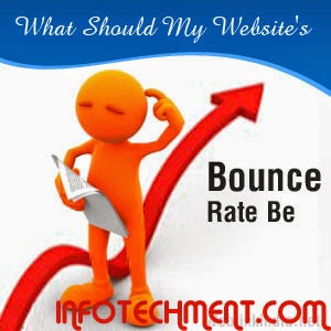What is Blog Bounce Rate