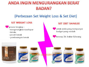 Vitamin - Weight Loss