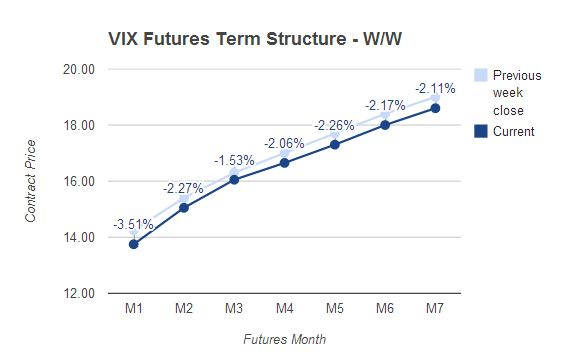 Vix options futures how to trade volatility for profit