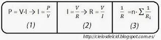 Ecuaciones para cinta Antirocío.