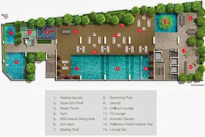 Novelty Bizcentre Site Plan