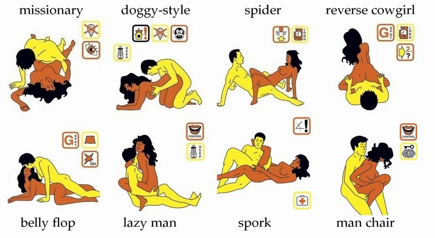 Fucking types positions of 4 types