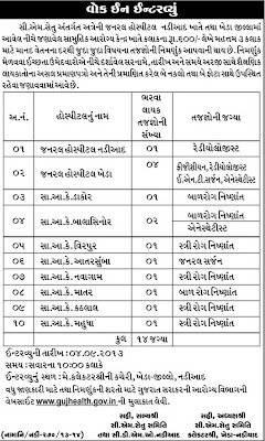 Hospital Staff in Nadiad & Kheda District General Hospitals