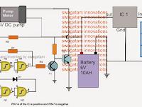 Solar Drip Irrigation System for Indoor Gardens