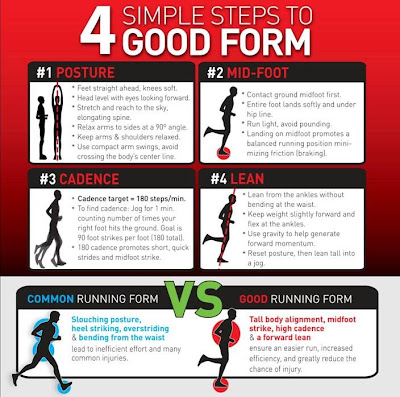 fro%2Bffot - FOREFOOT RUNNING, ¿EFICIENTE O MODA DE MARKETING?