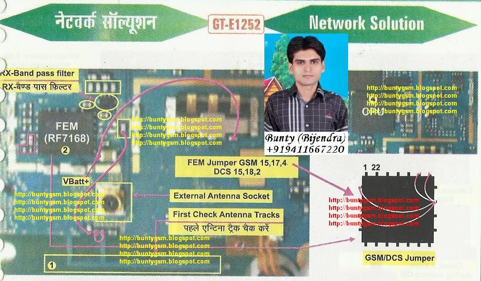 Samsung E1252 Network Solution By Buntygsm Mobile