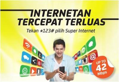 Paket Data Internet Indosat Venus Reload Pulsa Termurah Jakarta 2016