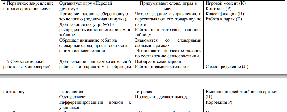 Конструкт урока русского языка во 2 классе по фгос