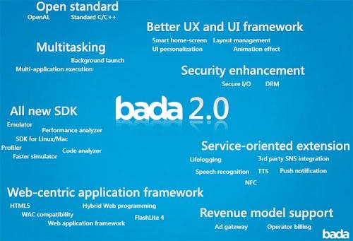 Samsung bada 2.0 Present Provide support HTML 5 & Multi tasking
