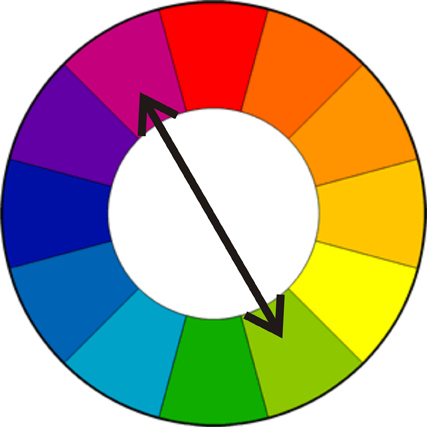 belajar fotografi warna pada seni rupa