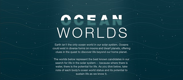 Oceans in the Solar System