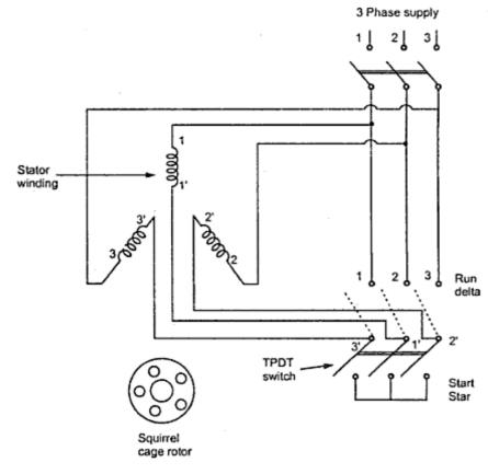 reduced voltage starter wiring diagram with Star Delta Starter on Why Star Delta Starter Is Preferred furthermore 2014 09 01 archive together with Three Phase Induction Machine Starter additionally Starters together with Motor Control.