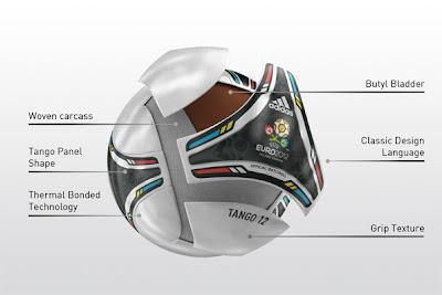 adidas bola euro 2012