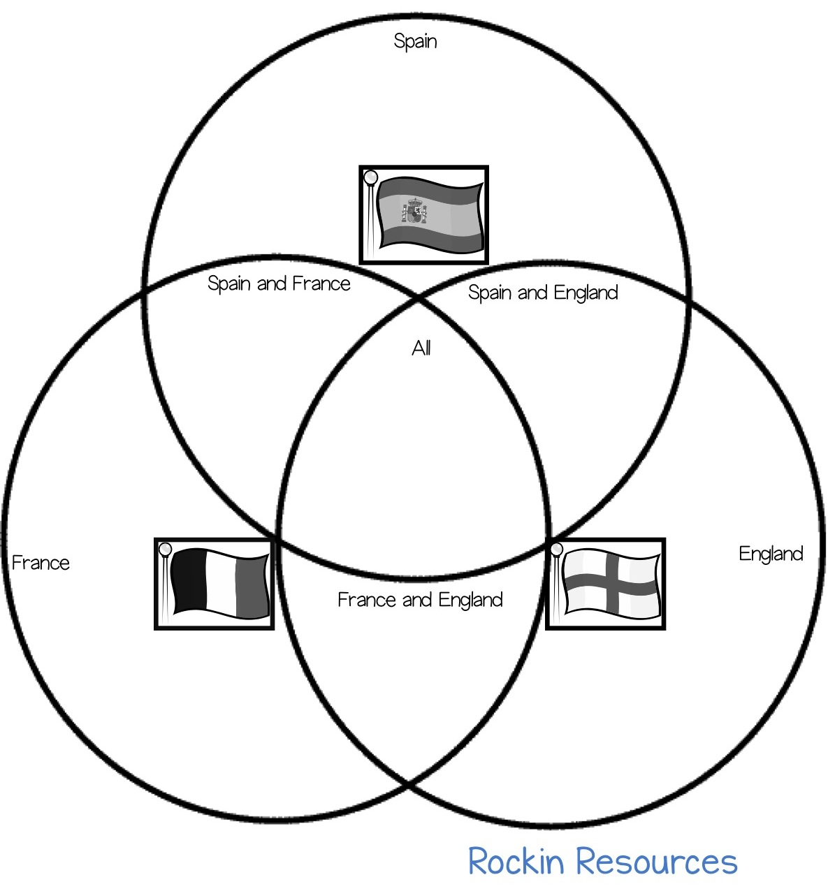 Teaching columbian exchange and european settlements with zest triple venn diagram have students create a venn diagram like the one below then have students answer the following question if you had a choice pooptronica