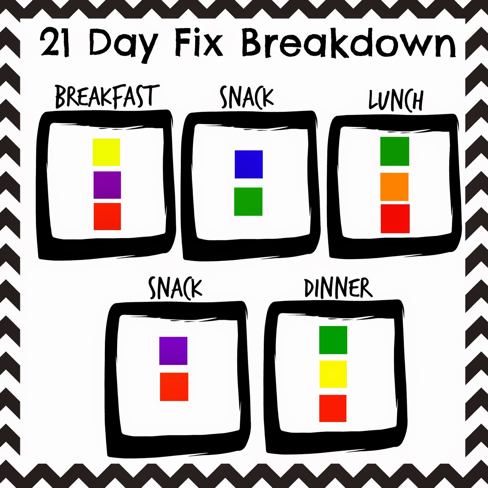 It's My Evolution: 21 Day Fix Meal Plan and Grocery List