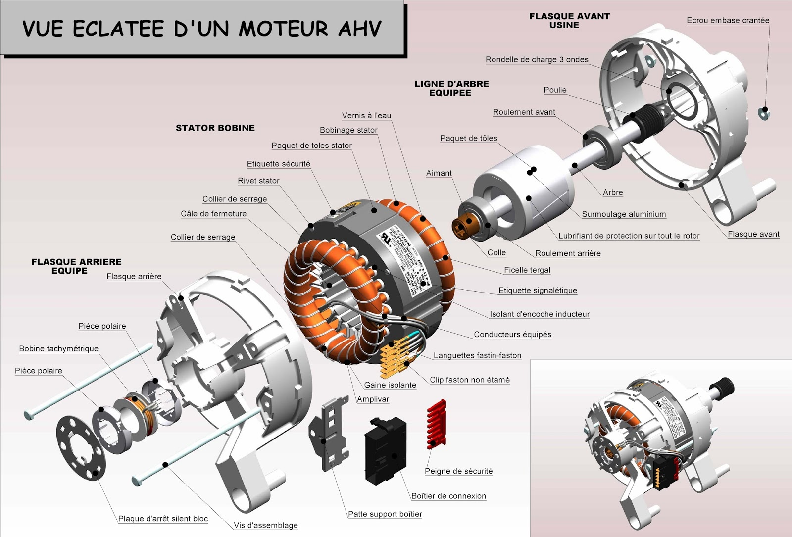 Tech electrical india induction motor working types of for Three phase induction motor