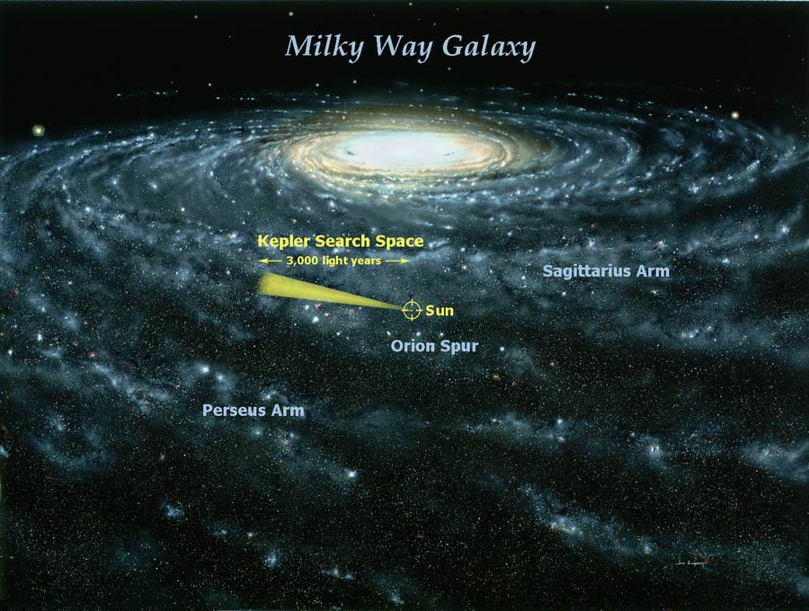 Ο ήλιος, ο γαλαξίας και η περιοχή έρευνας του διαστημικού τηλεσκοπίου Κέπλερ
