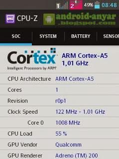 Fungsi CPU-Z