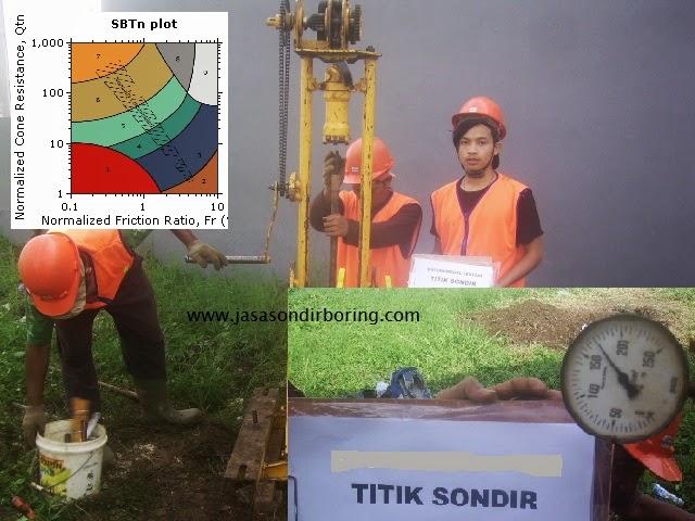 soil test sondir boring
